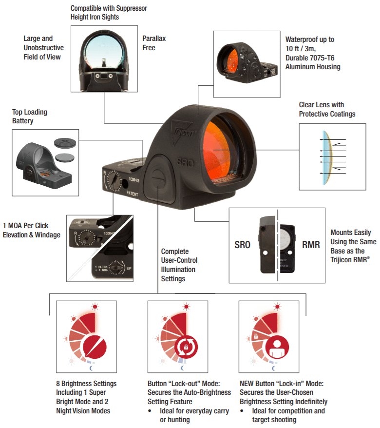 Trijicon SRO Features Chart