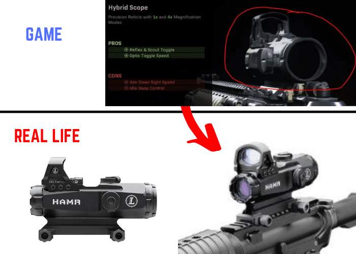 Leupold HAMR and DeltaPoint call of duty modern warfare