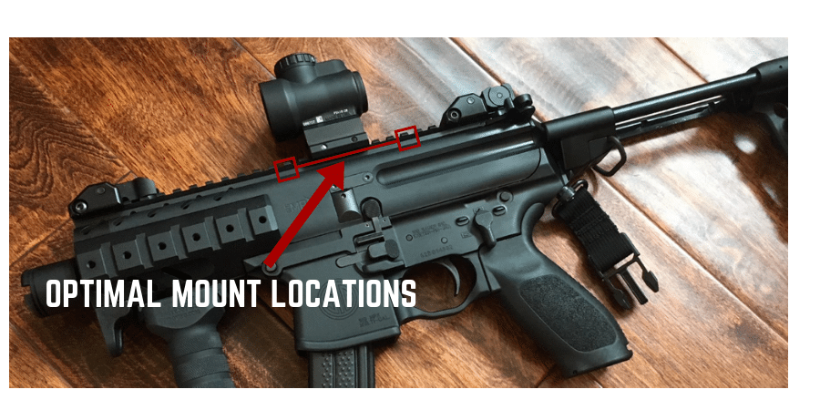 Optimal optic mounting location on Sig MPX