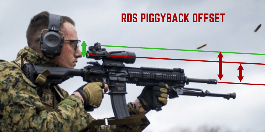 Red dot sight piggyback offset