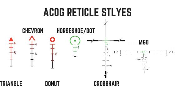 Trijicon ACOG Reticle styles basics