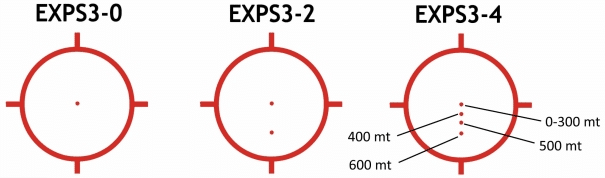 EOTech EXPS3 Reticles Choices