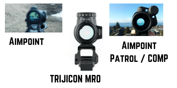 Trijicon MRO field of View comparsions