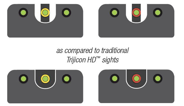 Trijicon HD XR night sights
