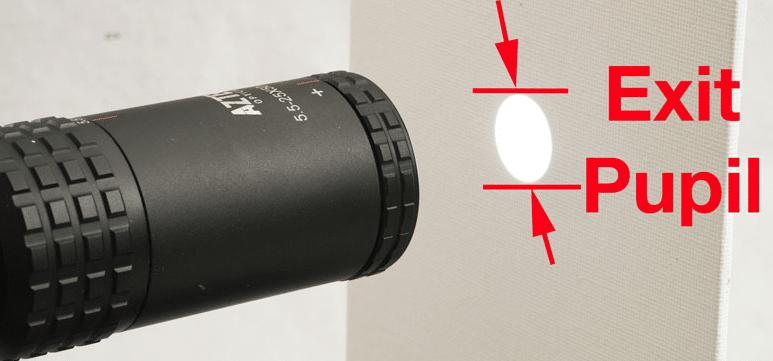 exit-pupil-light-transmission