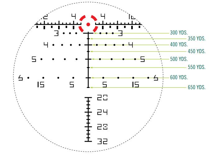 Vortex razor 1-10x24 EBR 9 bdc reticle