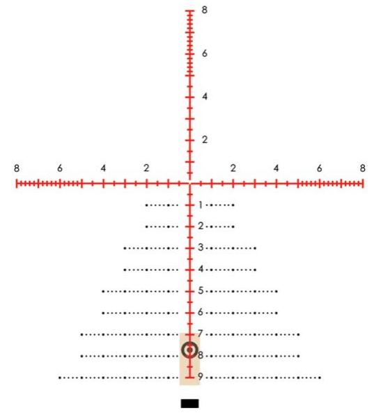 ebr-2-c-reticle-elevation-holdovers