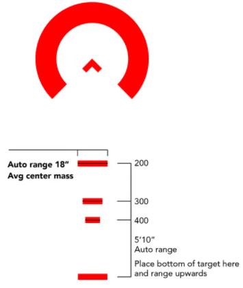 ACSS cyclops reticle