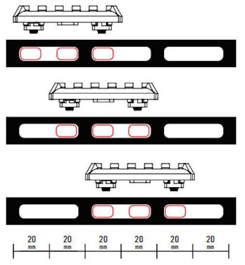 MLOK mounting slot flexibility