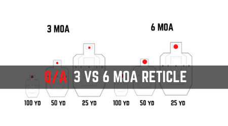 Read more about the article 3 MOA VS 6 MOA Reticle – Read This To Pick Wisely Without Guessing
