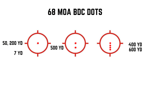68 MOA ring reticle BDC dots