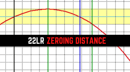 Read more about the article Distance To Zero 22LR [Works Very Well]