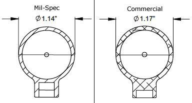 buffer tube diameters