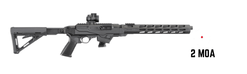 Trijicon MRO on ruger pc rifle